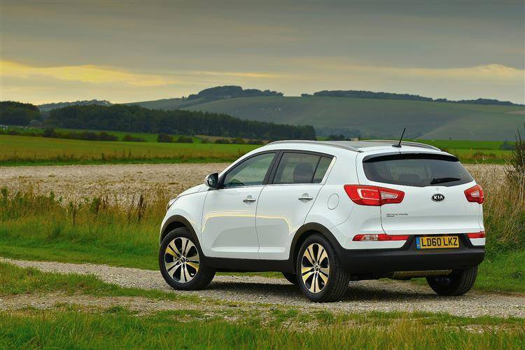 Kia Sportage (2010 - 2015) review
