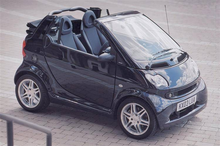 Smart City Coupe amp; Fortwo Coupe 2000  2007 used car review  Car