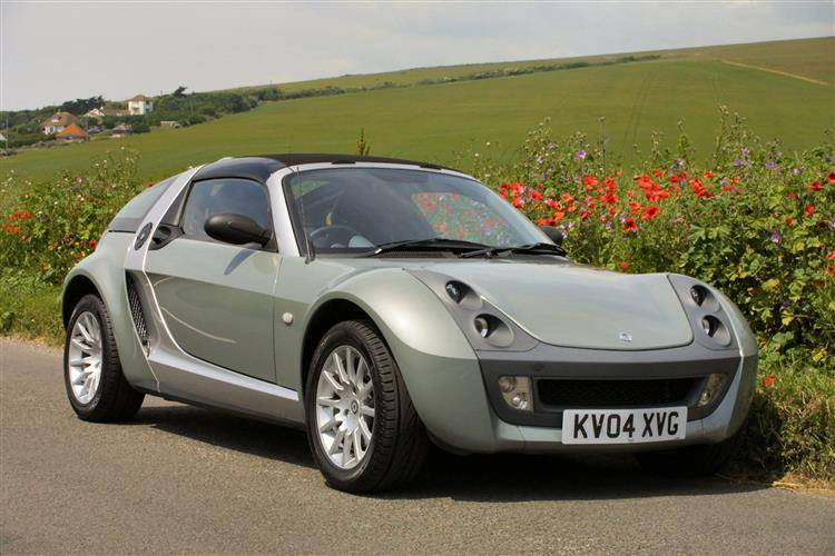 Smart Roadster / Roadster Coupe (2003 - 2007) used car review
