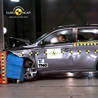 Euro NCAP star performers revealed