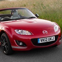 MX-5 wins reliability race by miles