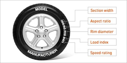 mobile tyre fitting tyre size guide