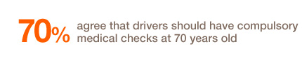 statistic relating to drivers over 70 should have medical checks